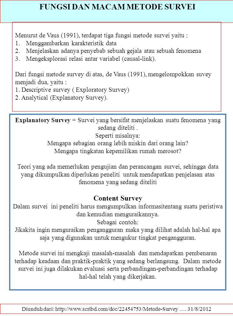 DESKRIPSI PROFIL TANAH (PEDON) Environmental conditions including locations, geology, topography, climate, vegetation, parent materials, drainage, stoneness, horizons, samplers, describers, …..