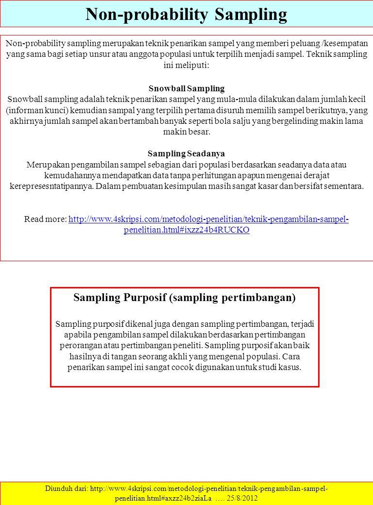 Non-probability Sampling Diunduh dari: http://www.4skripsi.com/metodologi-penelitian/teknik-pengambilan-sampel- penelitian.html#axzz24b2ziaLa …. 25/8/