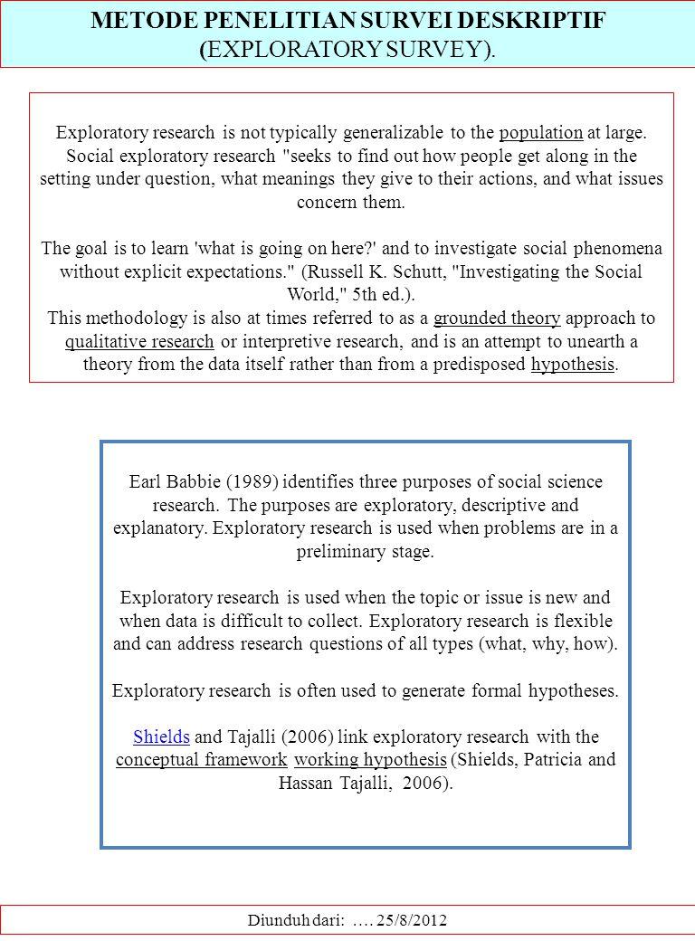 SURVAI MELALUI WAWANCARA Diunduh dari: http://www.des.ucdavis.edu/faculty/handy/ESP178/Understanding_of_air_pollution.pdf….