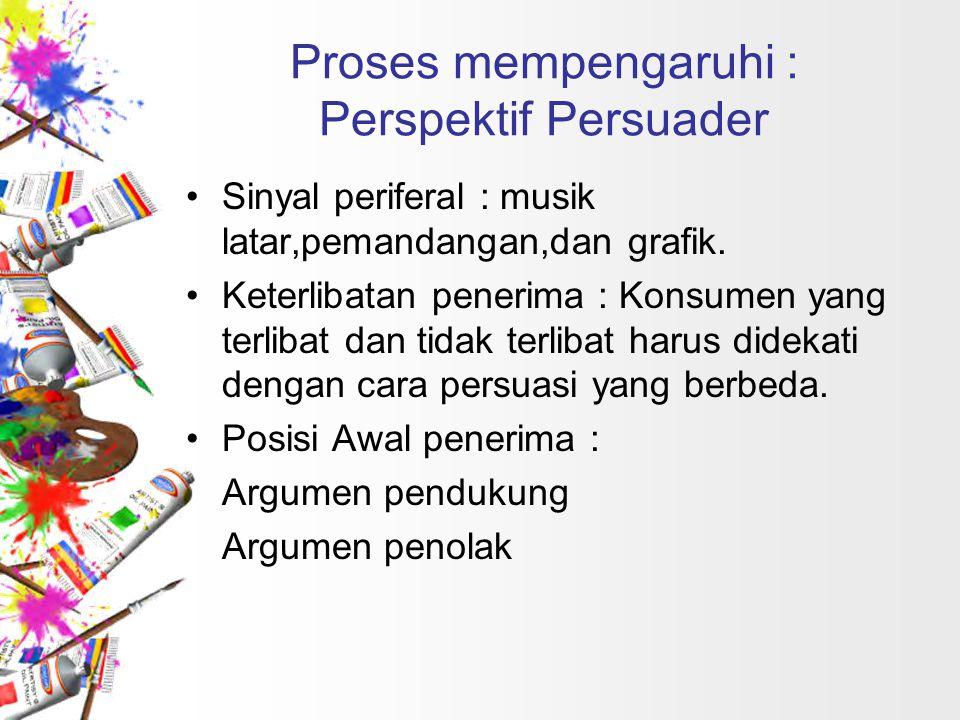 Ekposure terhadap pesan: -Argumen Pesan -Sinyal Periferal Ekposure terhadap pesan: -Argumen Pesan -Sinyal Periferal Motivasi Kemampuan Dan Peluang Penerima Untuk MeAmproses Pesan Motivasi Kemampuan Dan Peluang Penerima Untuk MeAmproses Pesan A B A B A B A B Perubahan Sikap Tetap Perubahan Sikap Tetap Proses- Pembentukan Sikap Proses- Pembentukan Sikap Respon Emosional dan Kognitif terhadap Argumen Respon Emosional dan Kognitif terhadap Argumen Pemrosesan Argumen Pasar Pemrosesan Argumen Pasar Temporary Attitude Change Temporary Attitude Change Attitude-Formation Processes Attitude-Formation Processes Respon Emosional dan Kognitif terhadap Aregumen Respon Emosional dan Kognitif terhadap Aregumen Pemrosesan Sinyal Periferal Pemrosesan Sinyal Periferal EL=Sedang EL=Tinggi EL=Rendah Jalur Utama Jalur Periferal