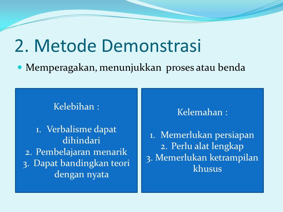 2. Metode Demonstrasi Memperagakan, menunjukkan proses atau benda Kelebihan : 1.Verbalisme dapat dihindari 2.Pembelajaran menarik 3.Dapat bandingkan t