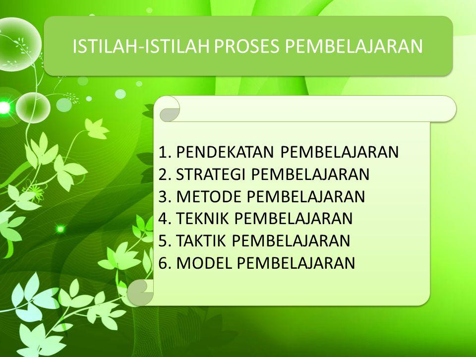 ISTILAH-ISTILAH PROSES PEMBELAJARAN 1.PENDEKATAN PEMBELAJARAN 2.STRATEGI PEMBELAJARAN 3.METODE PEMBELAJARAN 4.TEKNIK PEMBELAJARAN 5.TAKTIK PEMBELAJARAN 6.MODEL PEMBELAJARAN 1.PENDEKATAN PEMBELAJARAN 2.STRATEGI PEMBELAJARAN 3.METODE PEMBELAJARAN 4.TEKNIK PEMBELAJARAN 5.TAKTIK PEMBELAJARAN 6.MODEL PEMBELAJARAN
