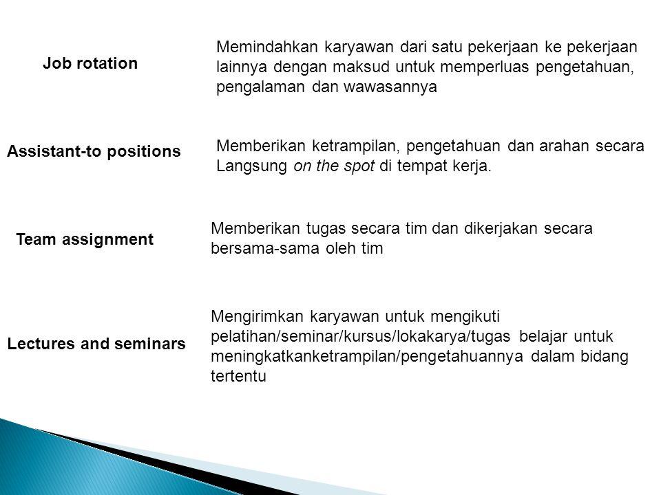 Job rotation Memindahkan karyawan dari satu pekerjaan ke pekerjaan lainnya dengan maksud untuk memperluas pengetahuan, pengalaman dan wawasannya Assistant-to positions Memberikan ketrampilan, pengetahuan dan arahan secara Langsung on the spot di tempat kerja.