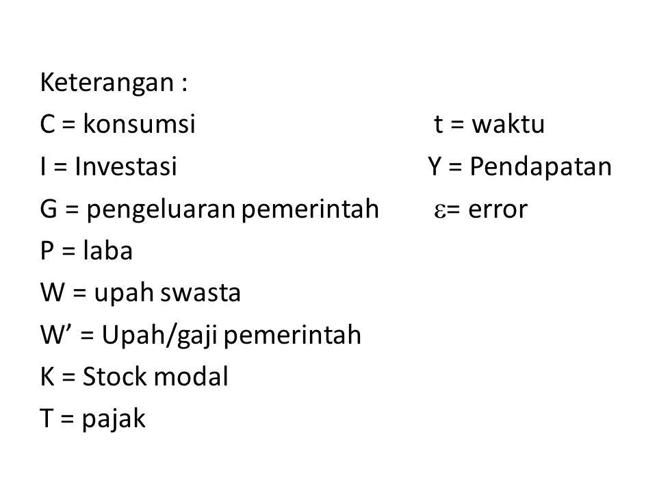 Keterangan : C = konsumsit = waktu I = Investasi Y = Pendapatan G = pengeluaran pemerintah  = error P = laba W = upah swasta W' = Upah/gaji pemerintah K = Stock modal T = pajak