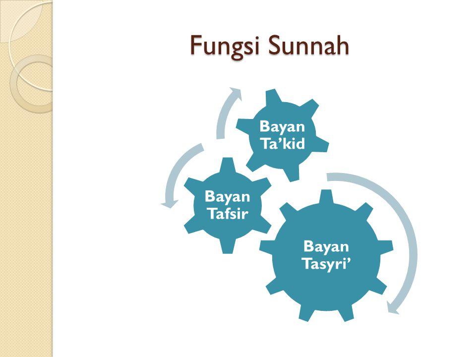 Fungsi Sunnah Bayan Tasyri' Bayan Tafsir Bayan Ta'kid