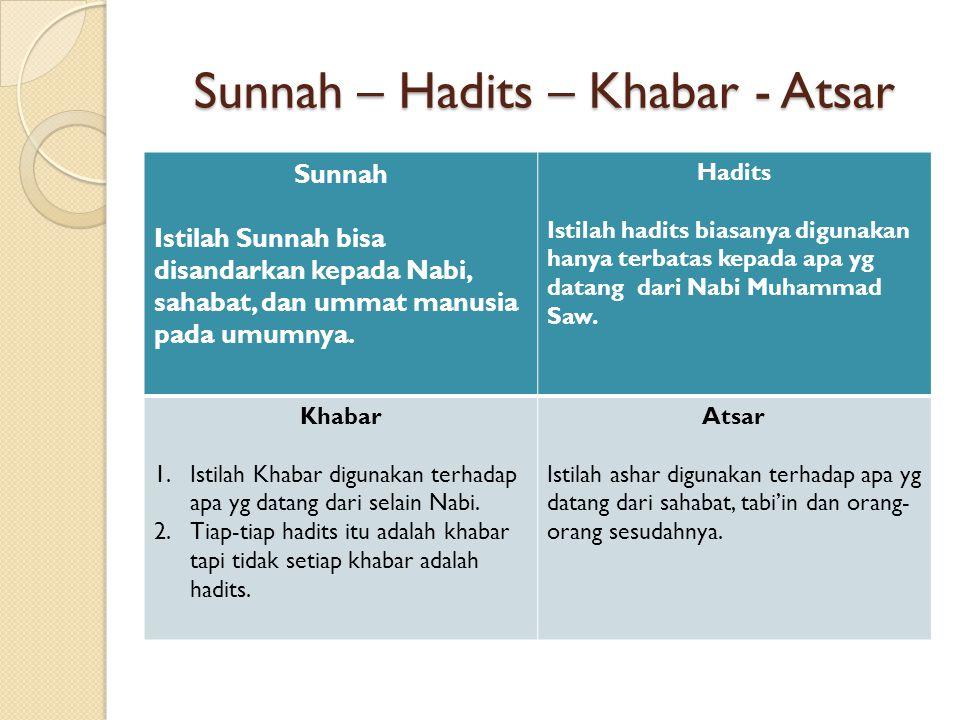 Sunnah – Hadits – Khabar - Atsar Sunnah Istilah Sunnah bisa disandarkan kepada Nabi, sahabat, dan ummat manusia pada umumnya. Hadits Istilah hadits bi