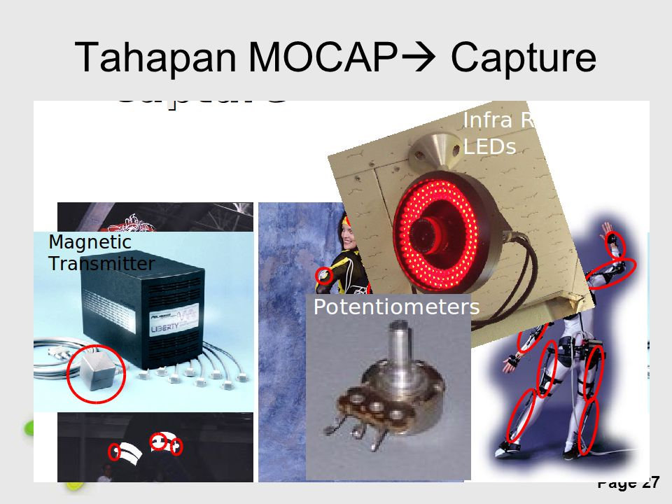 Free Powerpoint Templates Page 27 Tahapan MOCAP  Capture