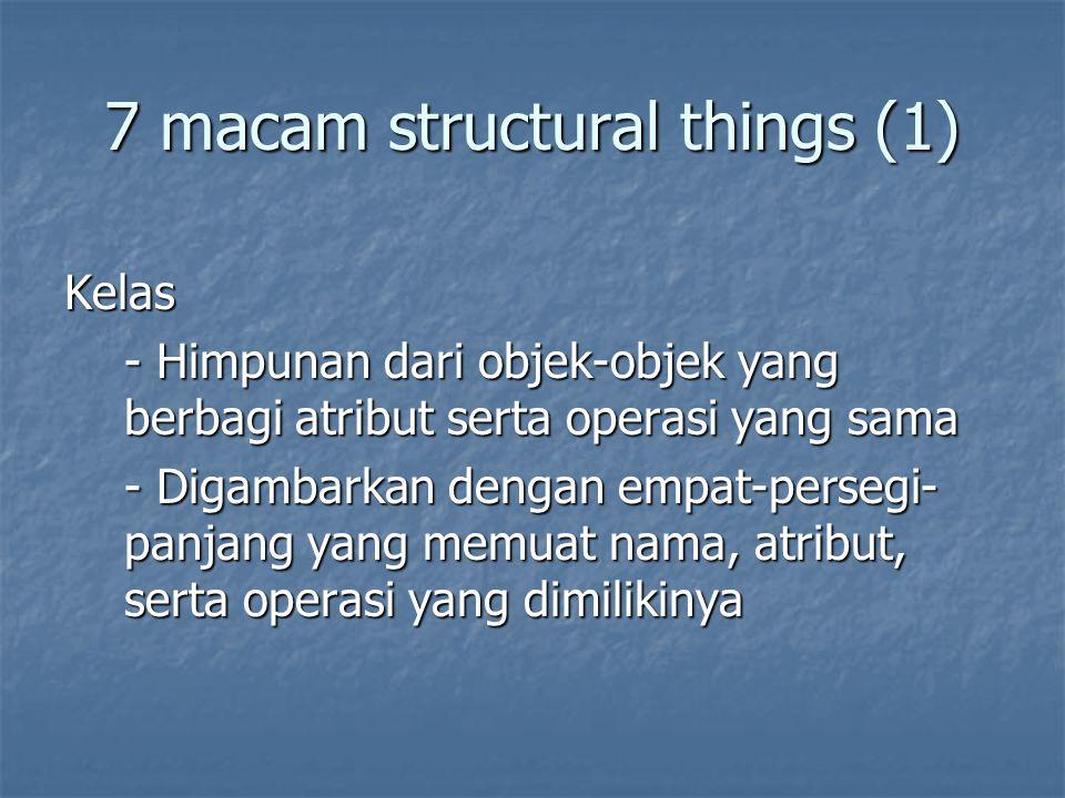 7 macam structural things (1) Kelas - Himpunan dari objek-objek yang berbagi atribut serta operasi yang sama - Digambarkan dengan empat-persegi- panjang yang memuat nama, atribut, serta operasi yang dimilikinya