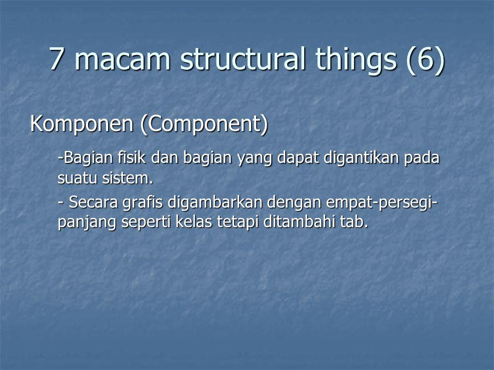 7 macam structural things (6) Komponen (Component) -Bagian fisik dan bagian yang dapat digantikan pada suatu sistem.
