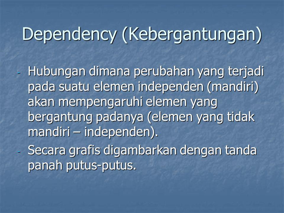 Dependency (Kebergantungan) - Hubungan dimana perubahan yang terjadi pada suatu elemen independen (mandiri) akan mempengaruhi elemen yang bergantung padanya (elemen yang tidak mandiri – independen).