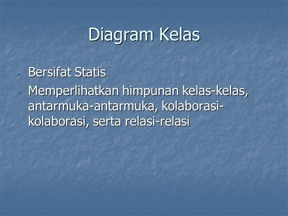Diagram Kelas - Bersifat Statis - Memperlihatkan himpunan kelas-kelas, antarmuka-antarmuka, kolaborasi- kolaborasi, serta relasi-relasi