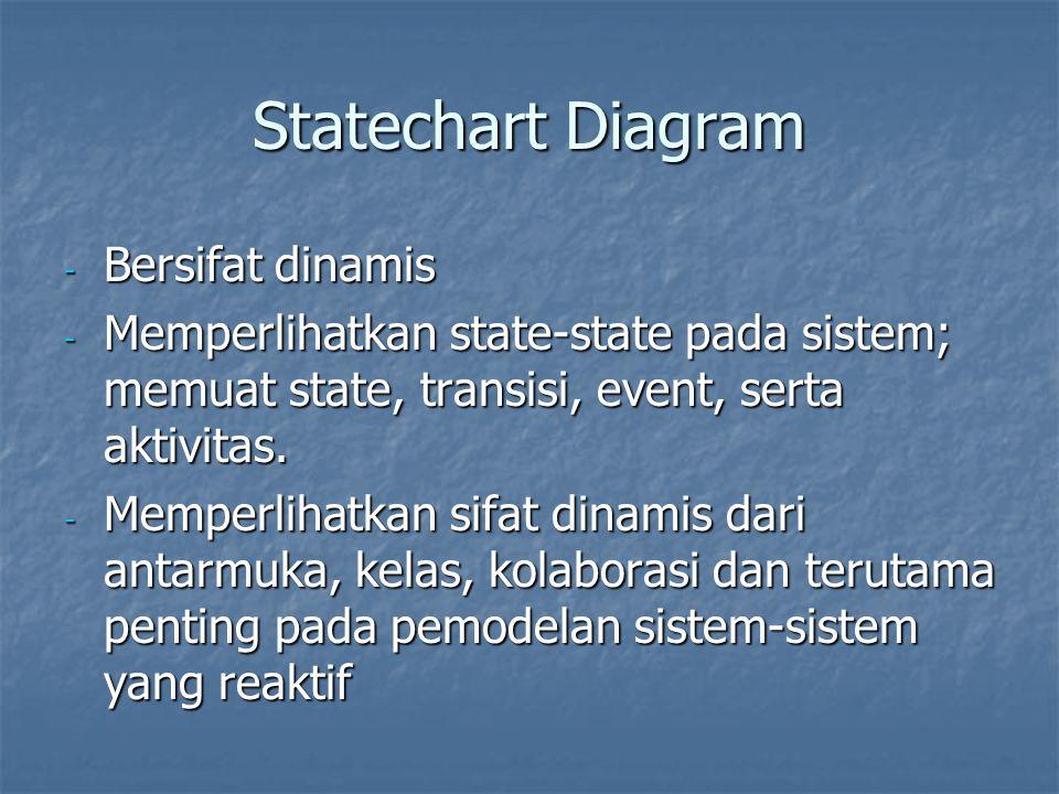 Statechart Diagram - Bersifat dinamis - Memperlihatkan state-state pada sistem; memuat state, transisi, event, serta aktivitas.