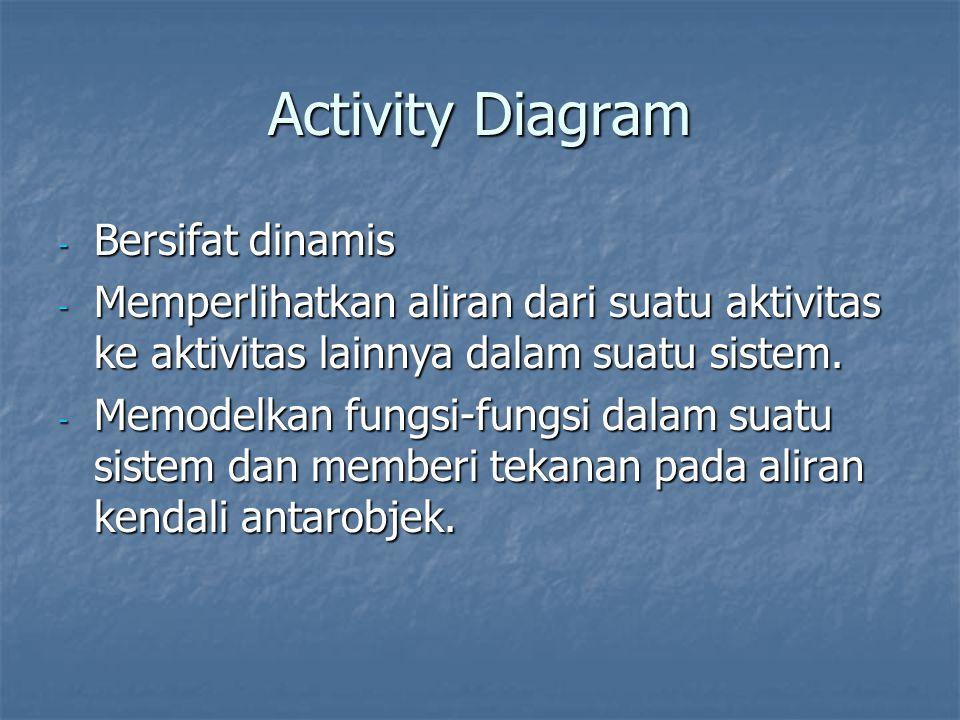 Activity Diagram - Bersifat dinamis - Memperlihatkan aliran dari suatu aktivitas ke aktivitas lainnya dalam suatu sistem.