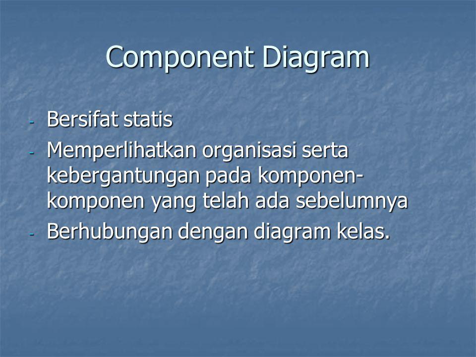 Component Diagram - Bersifat statis - Memperlihatkan organisasi serta kebergantungan pada komponen- komponen yang telah ada sebelumnya - Berhubungan dengan diagram kelas.