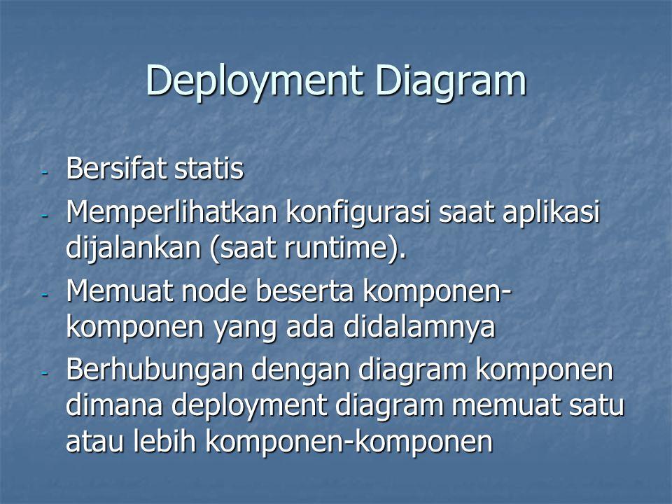 Deployment Diagram - Bersifat statis - Memperlihatkan konfigurasi saat aplikasi dijalankan (saat runtime).