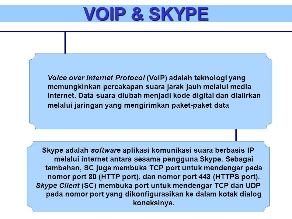 Voice over Internet Protocol (VoIP) adalah teknologi yang memungkinkan percakapan suara jarak jauh melalui media internet. Data suara diubah menjadi k