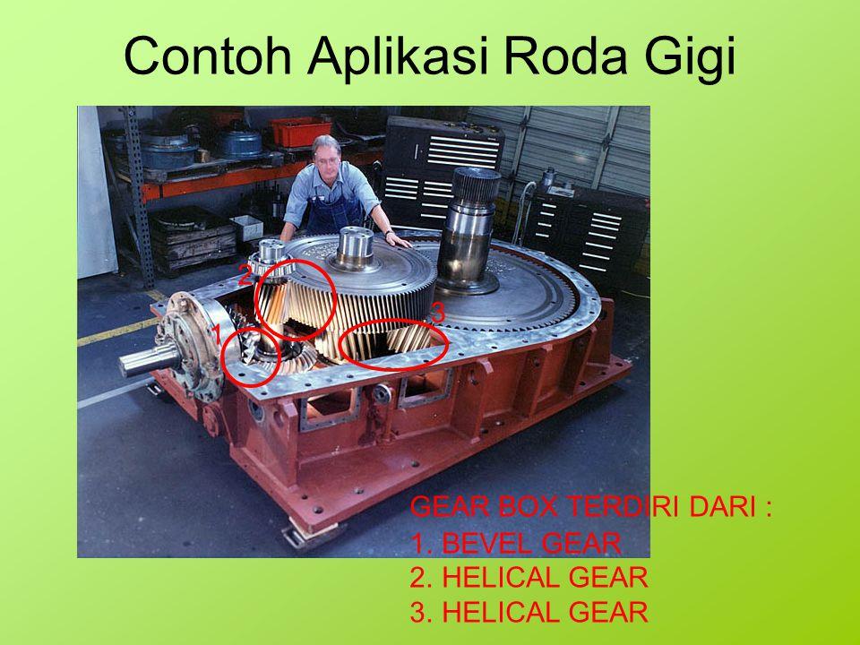 1 2 3 GEAR BOX TERDIRI DARI : 1.BEVEL GEAR 2.HELICAL GEAR 3.HELICAL GEAR Contoh Aplikasi Roda Gigi