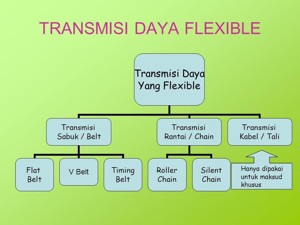 TRANSMISI DAYA FLEXIBLE Hanya dipakai untuk maksud khusus