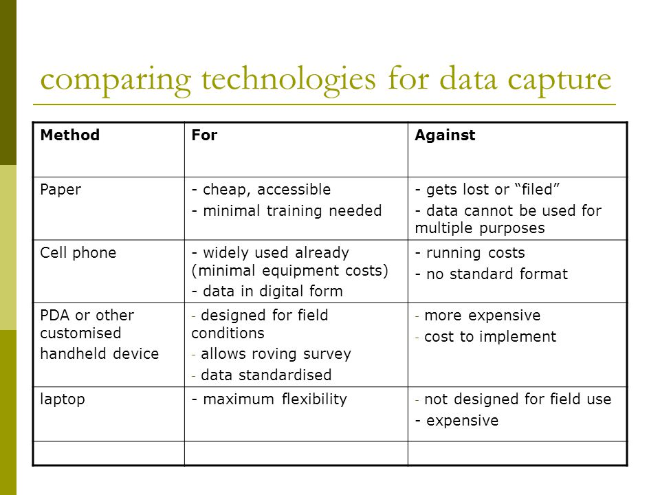 comparing technologies for data capture MethodForAgainst Paper- cheap, accessible - minimal training needed - gets lost or filed - data cannot be used for multiple purposes Cell phone- widely used already (minimal equipment costs) - data in digital form - running costs - no standard format PDA or other customised handheld device - designed for field conditions - allows roving survey - data standardised - more expensive - cost to implement laptop- maximum flexibility - not designed for field use - expensive