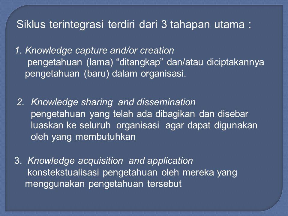 """Siklus terintegrasi terdiri dari 3 tahapan utama : 1.Knowledge capture and/or creation pengetahuan (lama) """"ditangkap"""" dan/atau diciptakannya pengetahu"""