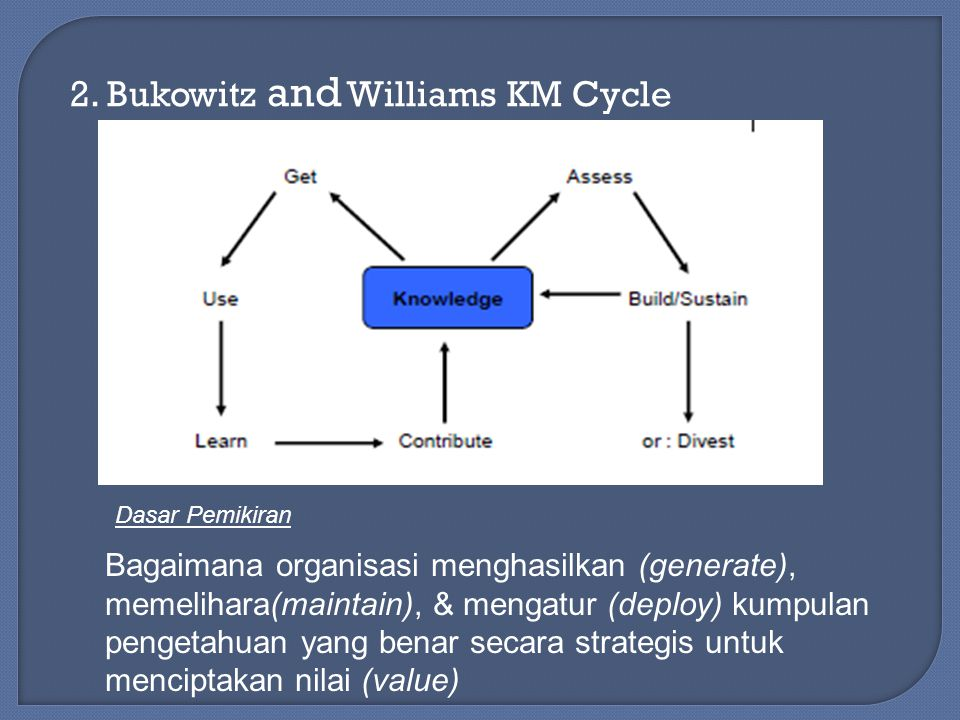 2. Bukowitz and Williams KM Cycle Bagaimana organisasi menghasilkan (generate), memelihara(maintain), & mengatur (deploy) kumpulan pengetahuan yang be