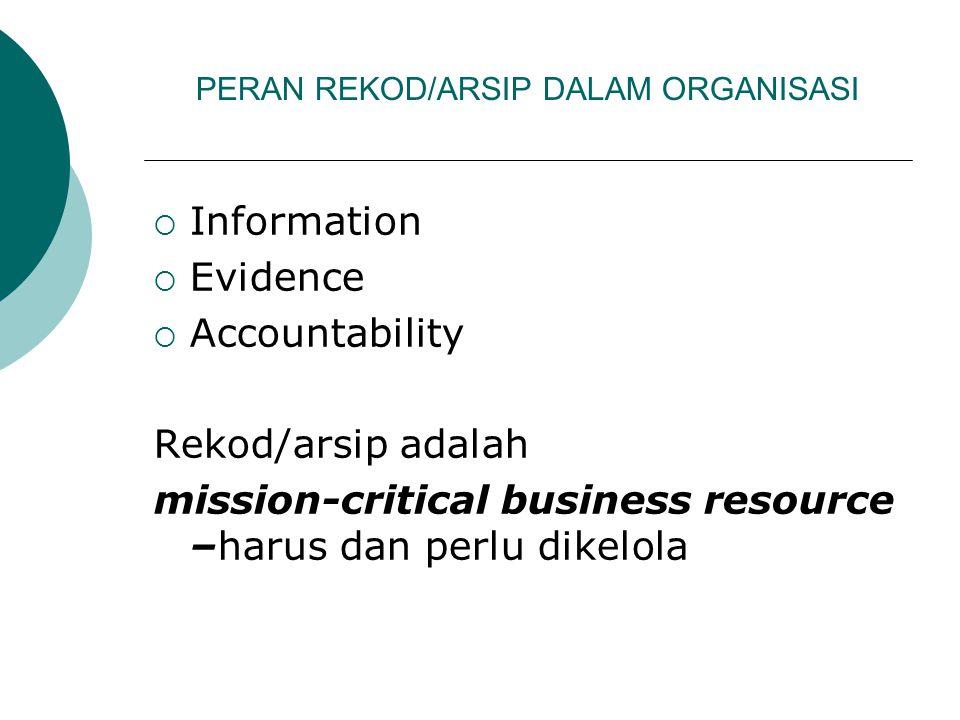 PERAN REKOD/ARSIP DALAM ORGANISASI  Information  Evidence  Accountability Rekod/arsip adalah mission-critical business resource –harus dan perlu di
