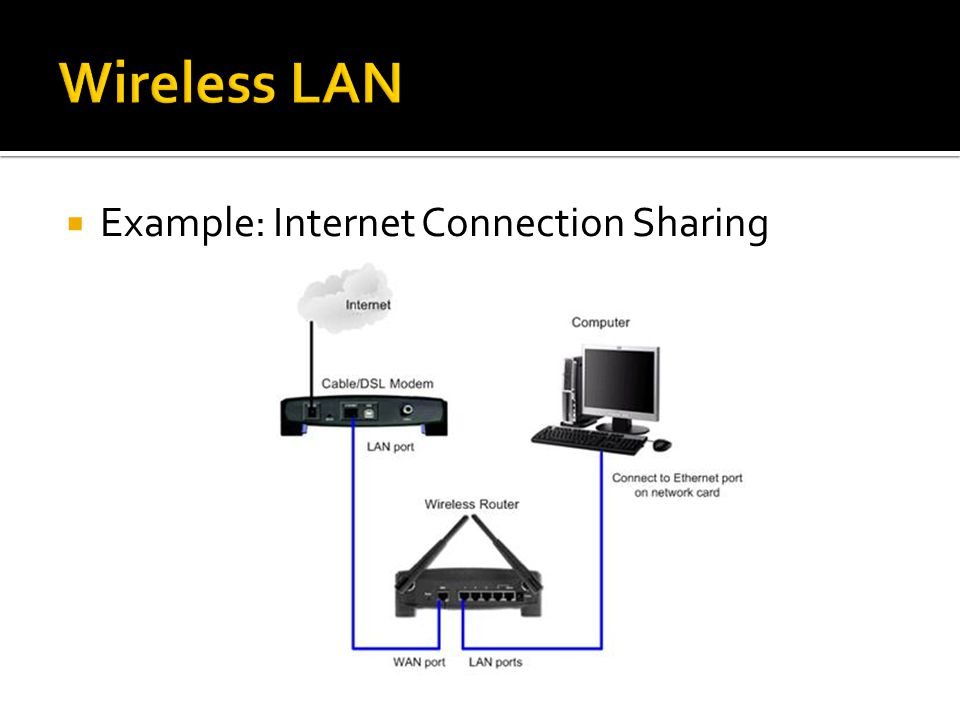  Example: Internet Connection Sharing