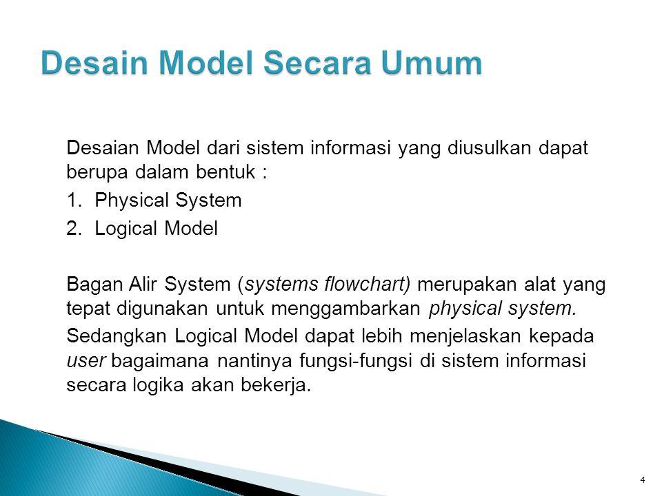 Desaian Model dari sistem informasi yang diusulkan dapat berupa dalam bentuk : 1. Physical System 2. Logical Model Bagan Alir System (systems flowchar