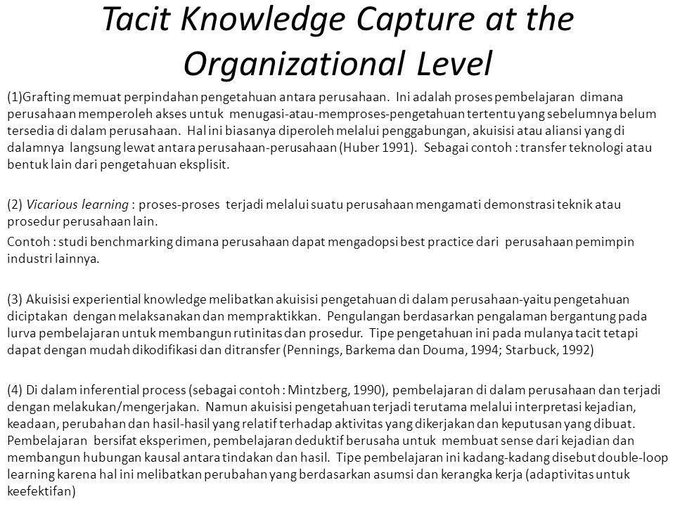 Tacit Knowledge Capture at the Organizational Level (1)Grafting memuat perpindahan pengetahuan antara perusahaan. Ini adalah proses pembelajaran diman