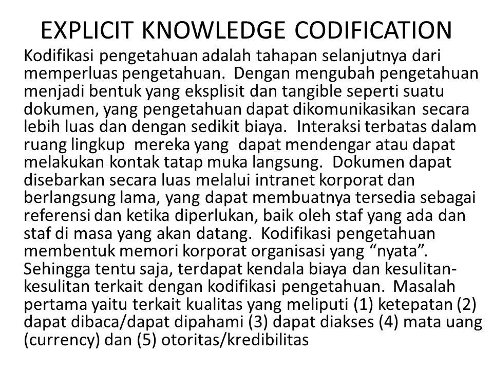 EXPLICIT KNOWLEDGE CODIFICATION Kodifikasi pengetahuan adalah tahapan selanjutnya dari memperluas pengetahuan. Dengan mengubah pengetahuan menjadi ben