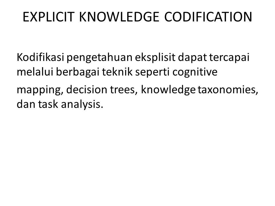 EXPLICIT KNOWLEDGE CODIFICATION Kodifikasi pengetahuan eksplisit dapat tercapai melalui berbagai teknik seperti cognitive mapping, decision trees, knowledge taxonomies, dan task analysis.