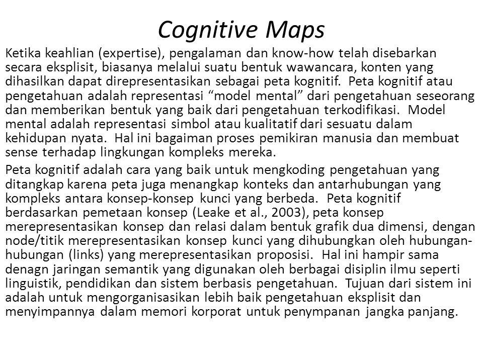 Cognitive Maps Ketika keahlian (expertise), pengalaman dan know-how telah disebarkan secara eksplisit, biasanya melalui suatu bentuk wawancara, konten yang dihasilkan dapat direpresentasikan sebagai peta kognitif.