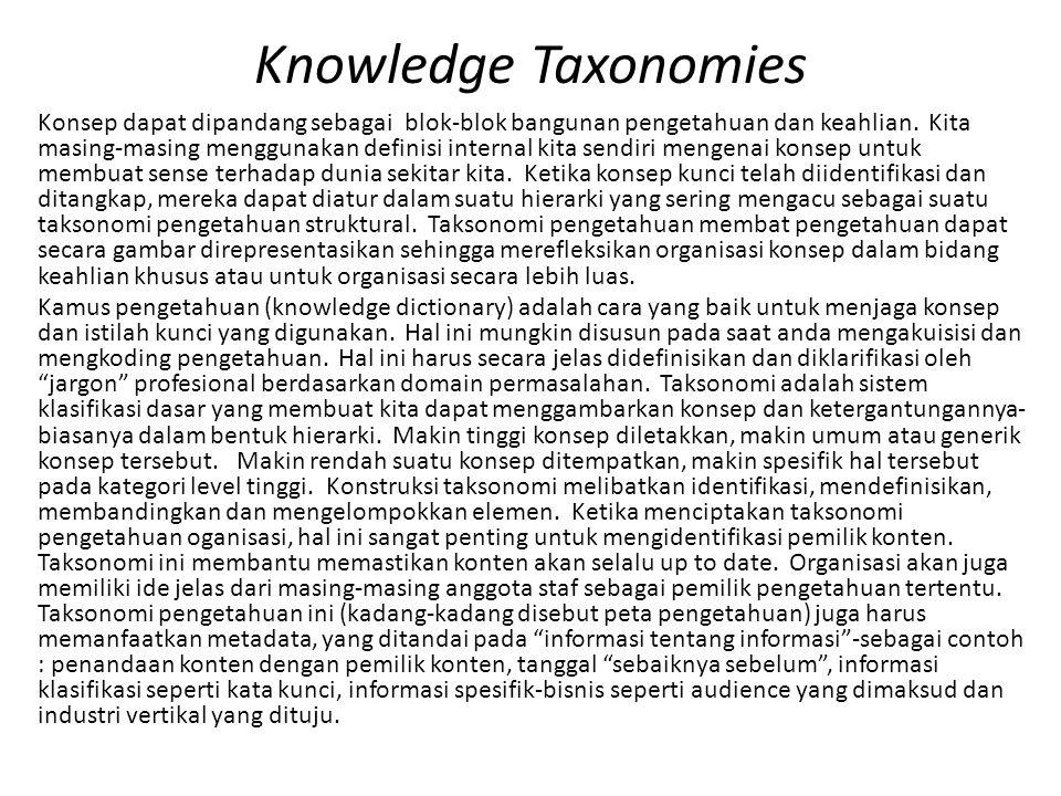 Knowledge Taxonomies Konsep dapat dipandang sebagai blok-blok bangunan pengetahuan dan keahlian. Kita masing-masing menggunakan definisi internal kita