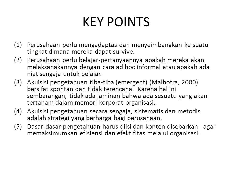 KEY POINTS (1)Perusahaan perlu mengadaptas dan menyeimbangkan ke suatu tingkat dimana mereka dapat survive. (2)Perusahaan perlu belajar-pertanyaannya