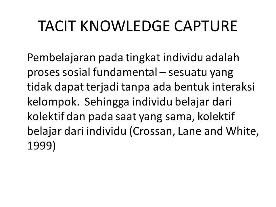 TACIT KNOWLEDGE CAPTURE Berdasarkan model 4I Crossan, pembelajaran organisasi melibatkan penekanan antara asimilasi pembelajaran baru (eksplorasi) dan menggunakan apayang telah dipelajari (eksploitasi).