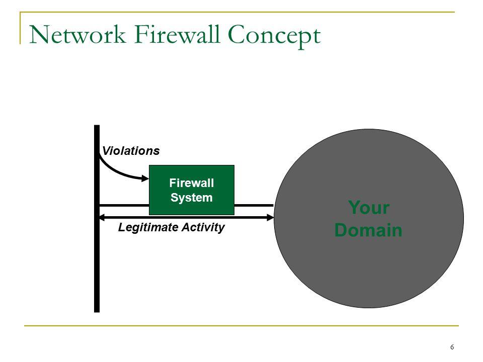 Sebek Hidden kernel module that captures all host activity Dumps activity to the network.