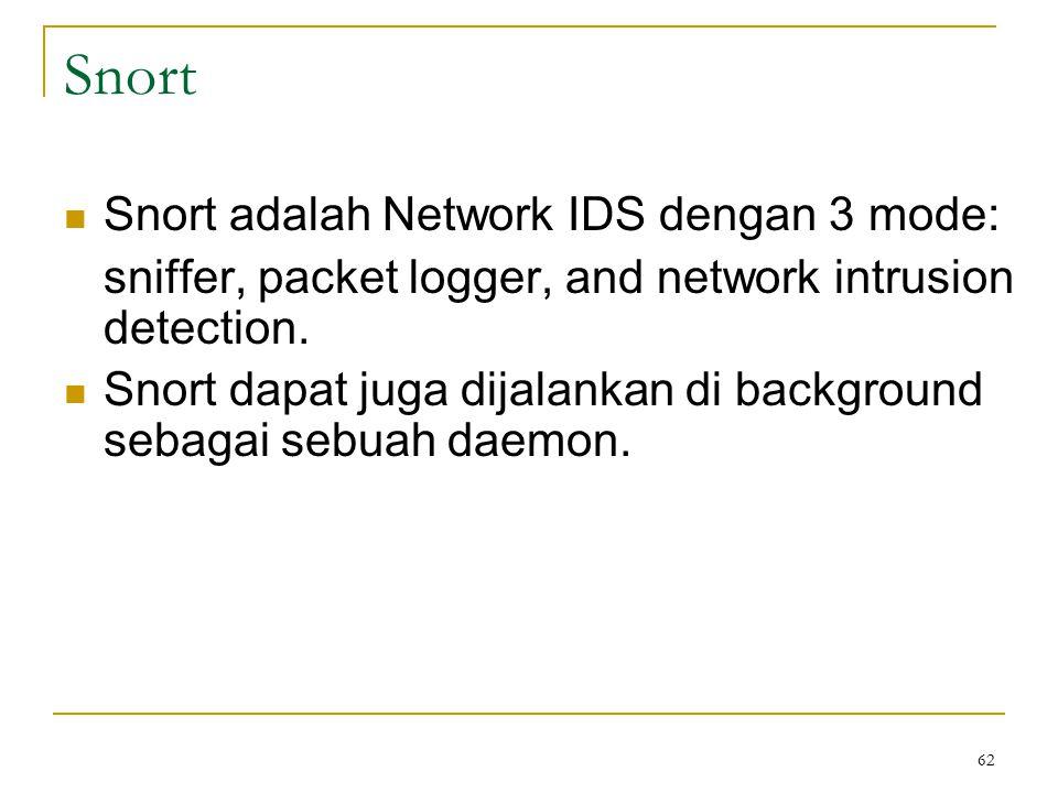 Snort Snort adalah Network IDS dengan 3 mode: sniffer, packet logger, and network intrusion detection. Snort dapat juga dijalankan di background sebag