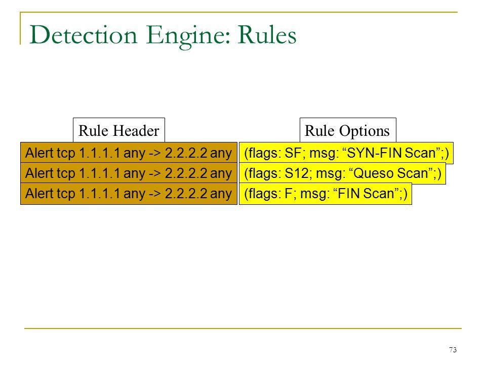 "Rule Header Alert tcp 1.1.1.1 any -> 2.2.2.2 any Rule Options (flags: SF; msg: ""SYN-FIN Scan"";) Alert tcp 1.1.1.1 any -> 2.2.2.2 any (flags: S12; msg:"
