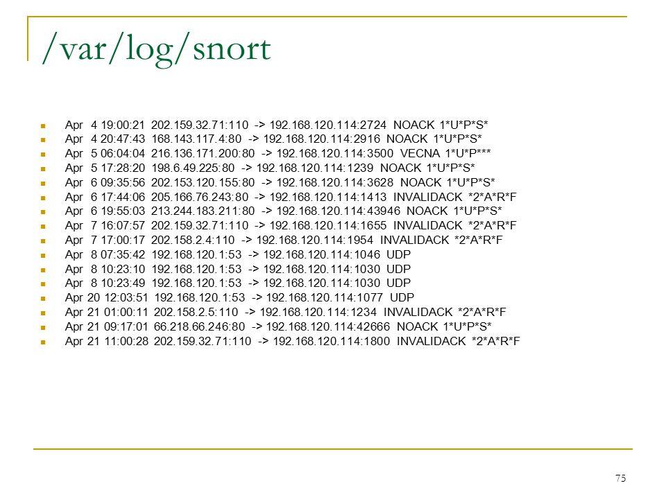 /var/log/snort Apr 4 19:00:21 202.159.32.71:110 -> 192.168.120.114:2724 NOACK 1*U*P*S* Apr 4 20:47:43 168.143.117.4:80 -> 192.168.120.114:2916 NOACK 1