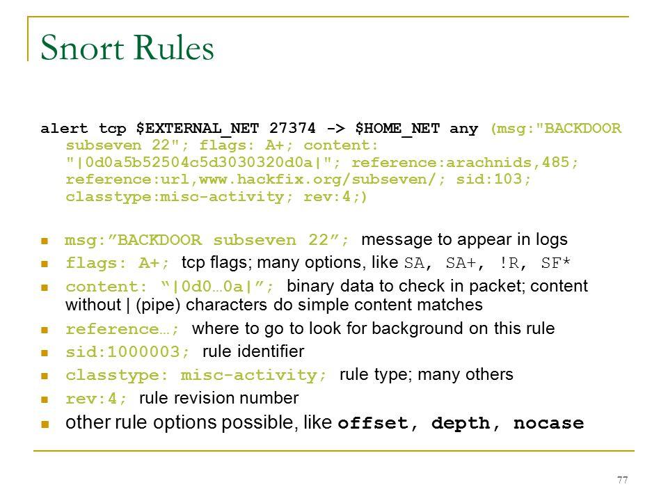 Snort Rules alert tcp $EXTERNAL_NET 27374 -> $HOME_NET any (msg: