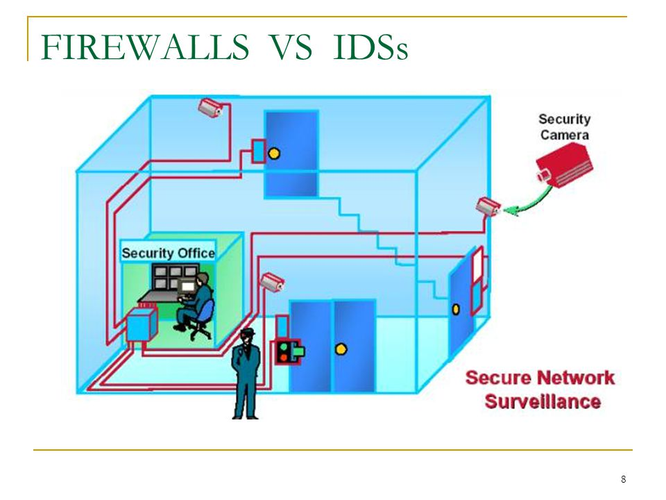 9 FIREWALL VS IDS (cont) Firewall cannot detect security breaches associated with traffic that does not pass through it.