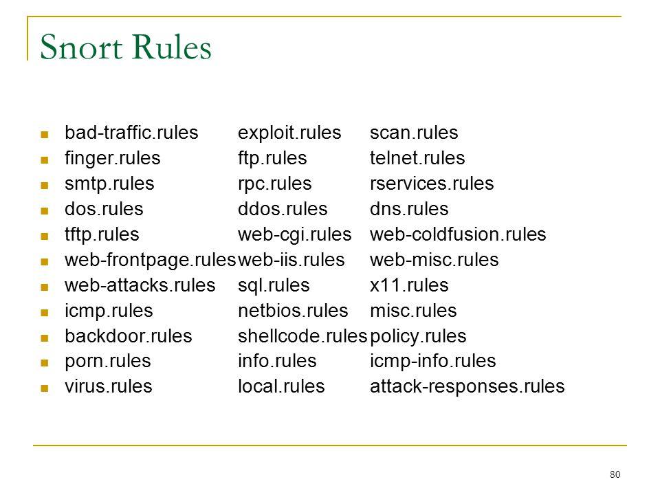 Snort Rules bad-traffic.rulesexploit.rulesscan.rules finger.rulesftp.rulestelnet.rules smtp.rulesrpc.rulesrservices.rules dos.rulesddos.rulesdns.rules