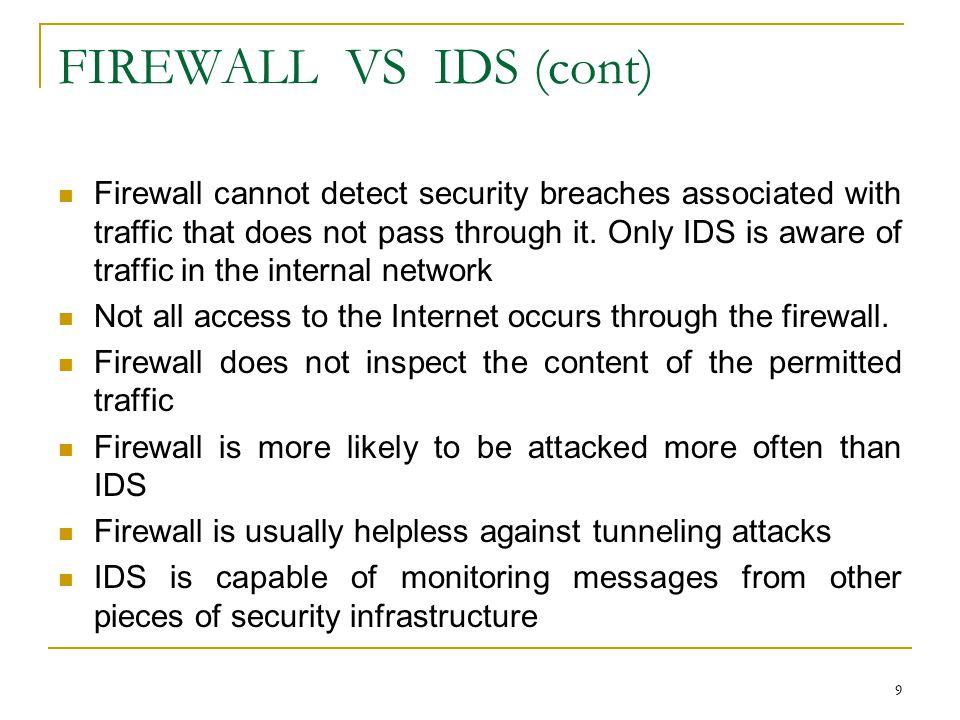 Snort Rules bad-traffic.rulesexploit.rulesscan.rules finger.rulesftp.rulestelnet.rules smtp.rulesrpc.rulesrservices.rules dos.rulesddos.rulesdns.rules tftp.rulesweb-cgi.rulesweb-coldfusion.rules web-frontpage.rulesweb-iis.rulesweb-misc.rules web-attacks.rulessql.rulesx11.rules icmp.rulesnetbios.rulesmisc.rules backdoor.rulesshellcode.rulespolicy.rules porn.rulesinfo.rulesicmp-info.rules virus.ruleslocal.rulesattack-responses.rules 80