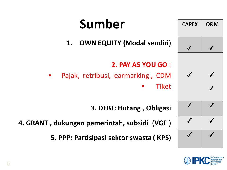 Sumber 1.OWN EQUITY (Modal sendiri) 2. PAY AS YOU GO : Pajak, retribusi, earmarking, CDM Tiket 3. DEBT: Hutang, Obligasi 4. GRANT, dukungan pemerintah
