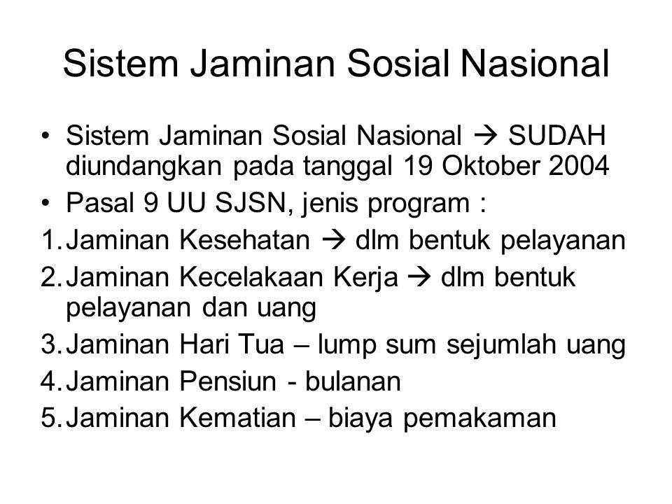 Sistem Jaminan Sosial Nasional Sistem Jaminan Sosial Nasional  SUDAH diundangkan pada tanggal 19 Oktober 2004 Pasal 9 UU SJSN, jenis program : 1.Jami