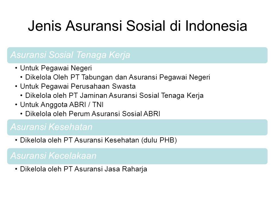 Jenis Asuransi Sosial di Indonesia Asuransi Sosial Tenaga Kerja Untuk Pegawai Negeri Dikelola Oleh PT Tabungan dan Asuransi Pegawai Negeri Untuk Pegaw