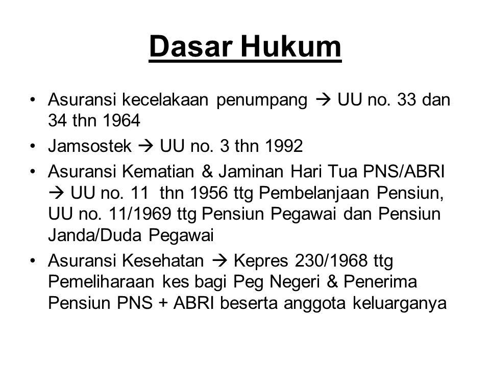 Dasar Hukum Asuransi kecelakaan penumpang  UU no. 33 dan 34 thn 1964 Jamsostek  UU no. 3 thn 1992 Asuransi Kematian & Jaminan Hari Tua PNS/ABRI  UU