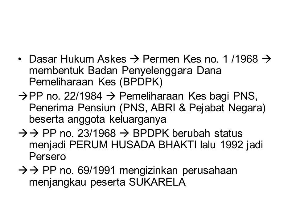 Dasar Hukum Askes  Permen Kes no. 1 /1968  membentuk Badan Penyelenggara Dana Pemeliharaan Kes (BPDPK)  PP no. 22/1984  Pemeliharaan Kes bagi PNS,