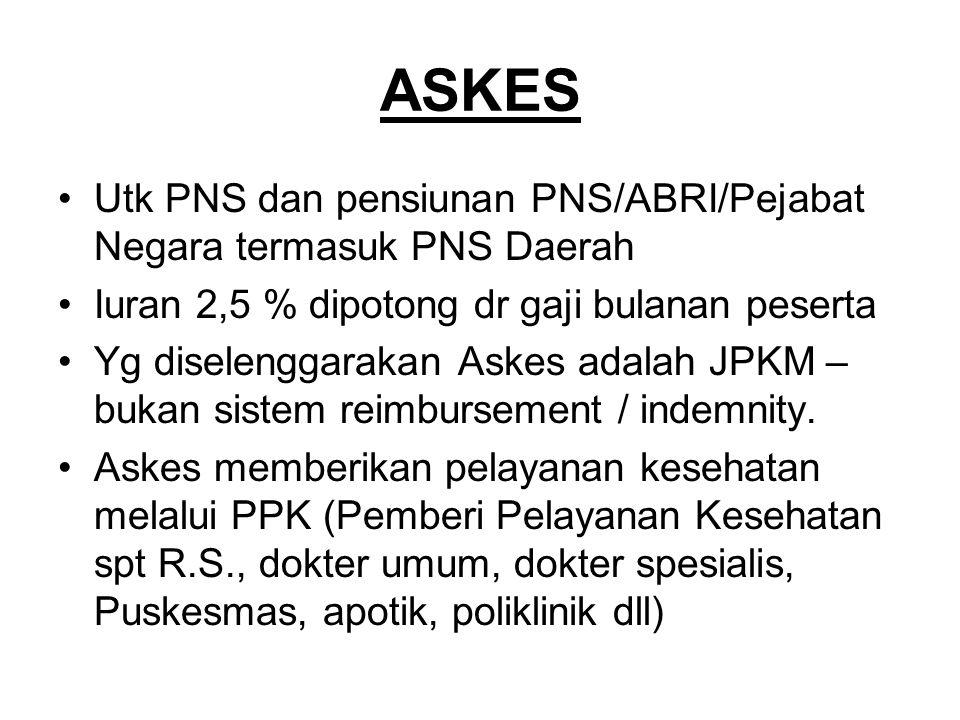 ASKES Utk PNS dan pensiunan PNS/ABRI/Pejabat Negara termasuk PNS Daerah Iuran 2,5 % dipotong dr gaji bulanan peserta Yg diselenggarakan Askes adalah J