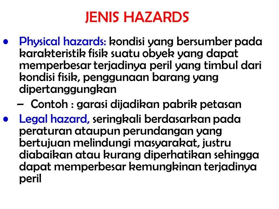 JENIS HAZARDS Physical hazards: kondisi yang bersumber pada karakteristik fisik suatu obyek yang dapat memperbesar terjadinya peril yang timbul dari k